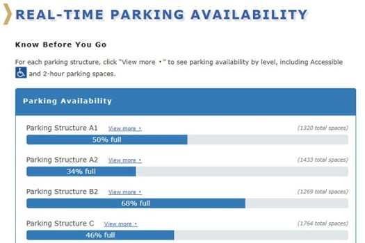 parking-availability